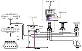 squier shunt wire three way switch diagram 17 on wire three way switch diagram