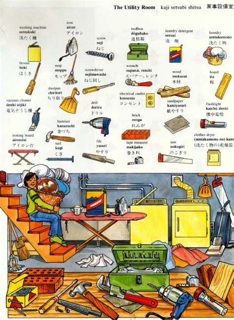 For Children Kamus Besar Bergambar visual dictionary koleksi ebook kamus bergambar yang mudah dipahami kirara shop
