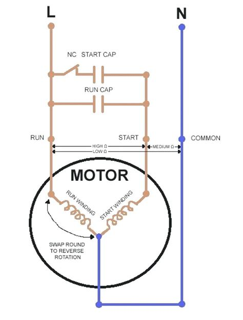 wiring diagram motor starter diagram motor starter circuit diagram wiring for a single