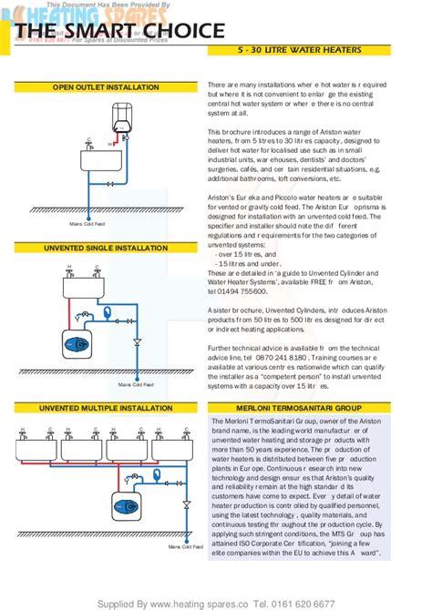 Ariston Water Heater Dove 30 H Garansi Resmi distributor resmi ariston jakarta 081313462267