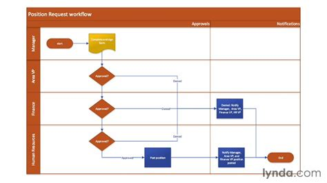 sharepoint 2010 workflow parallel block sharepoint workflow parallel block 28 images how to