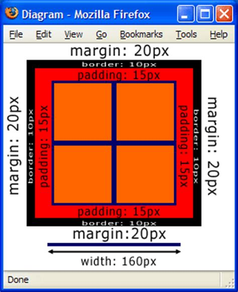 tutorial css padding borders margins and padding webucator