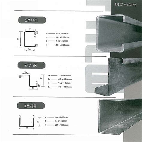 rolled steel channel sections cold rolled channel steel u beam buy channel steel u