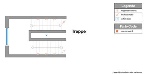Flur Und Treppenbeleuchtung Mit Bewegungsmelder by Elektroinstallation Planen Ratgeber Tips F 252 R Flur