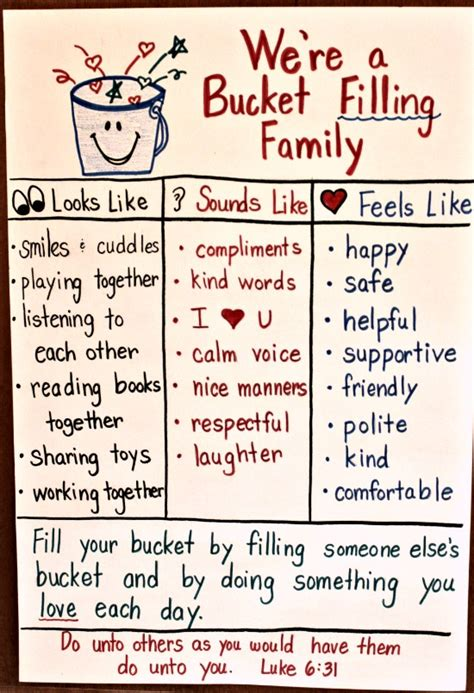 libro have you filled a how to become a bucket filling family