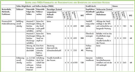 Design Fmea Vorlage Fmea Analyse Fehlerm 246 Glichkeits Und Einflussanalyse Kvp Methoden