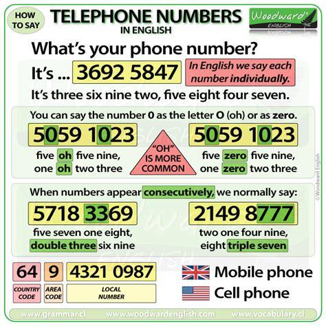 german mobile code telephone numbers in