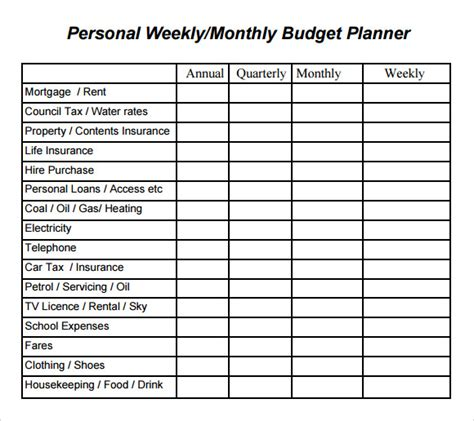 budgeting plan template budget planner template 8 free for pdf excel