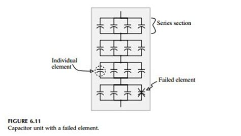 capacitor dielectric failure capacitor application failure modes and ruptures