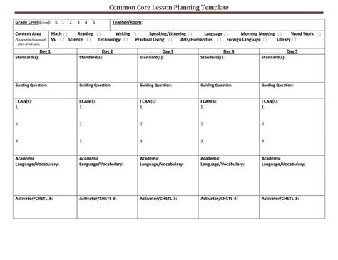common core lesson planning template classroom