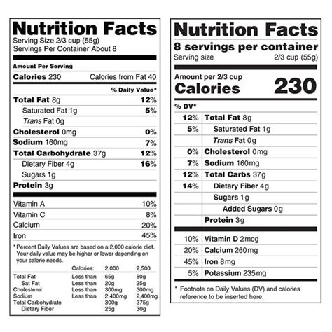 Coklat Slime Chocolate Slime 200gram sweet changes for the nutrition facts label toothbody