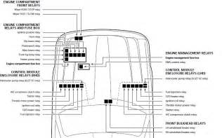 2001 ford escape fuel relay location 2001 free engine image for user manual
