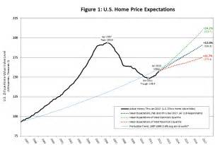 www zillow homes value economists predict home value appreciation through 2017 to