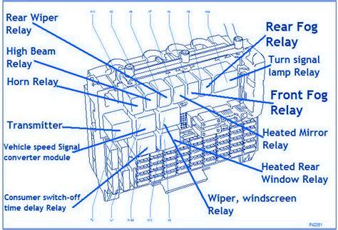 astra h fuse box horn wiring diagram schemes