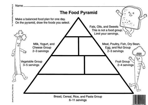 food pyramid coloring page kindergarten food pyramid worksheet for kids 1 teaching stuff