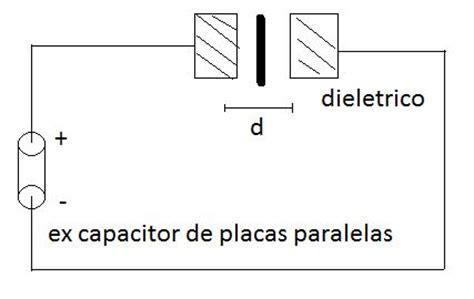 capacitor de placas paralelas que es capacitor de placas paralelas 28 images calculo de la capacitancia capacitor de