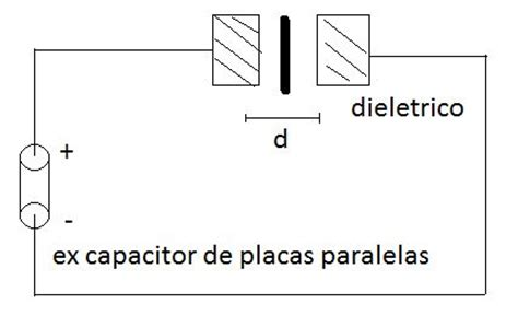 capacitor esferico dieletrico eletronic