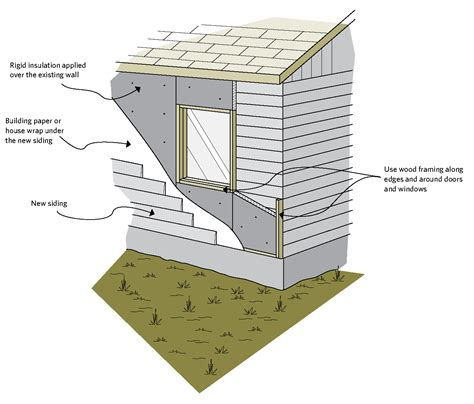 how to put my house on section 8 keeping the heat in chapter 7 insulating walls