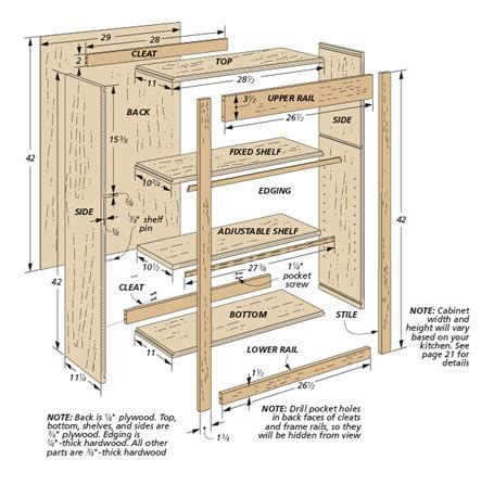 kitchen cabinet components woodsmith plans