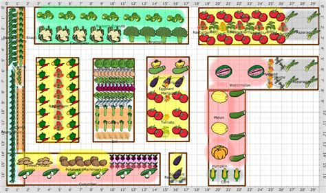 How To Plan A Garden Layout For Vegetable Best Idea Garden Sle Vegetable Garden Plans