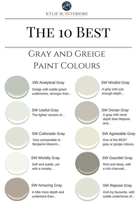 best neutral paint colors alternatux