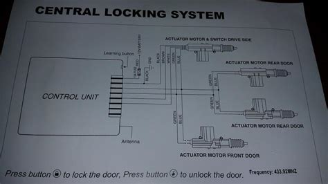 nissan navara wiring diagram d22 efcaviation