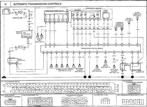 2003 kia sorento engine wiring harness diagram