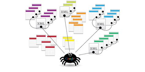 sitemap id 68 benefits of having xml sitemap in your website