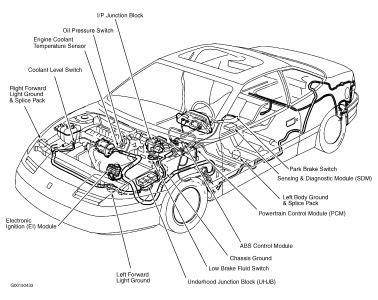 2000 saturn sl2 engine diagram