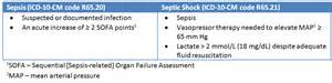 septic shock icd 10