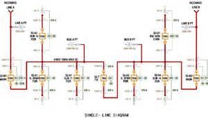 nec 490 48b quot a permanent single line diagram of the