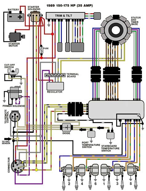 evinrude 140 wiring diagram wiring diagram manual