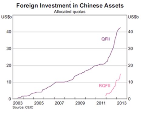 Cost Benefit Of An Mba by Cost Benefit Analysis Renminbi As The World Currency