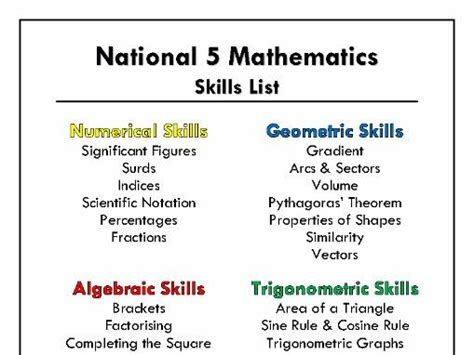 national 5 maths with 1444184407 national 5 maths skills list by mrmcleanmaths teaching resources tes