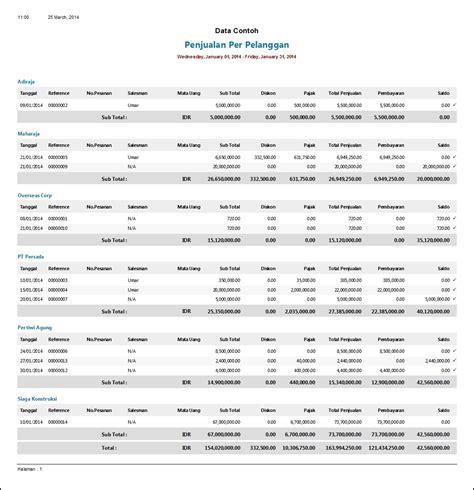 contoh laporan zahir contoh laporan penjualan software akuntansi terbaik