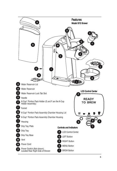 keurig b60 parts diagram keurig platinum b70 use and care manual pdf caroldoey