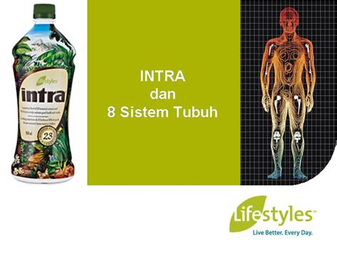 Suplemen Intra Intra Lifestyles Indonesia
