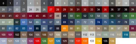 color id iv mp vehicle colour ids argonath rpg wiki