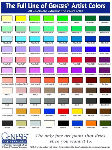lowes color chart companion to genesis tutorial ayucar