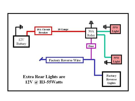 rigid dually wiring diagram rigid led output wiring
