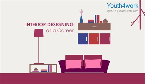 career counselling interior designing as a career blog