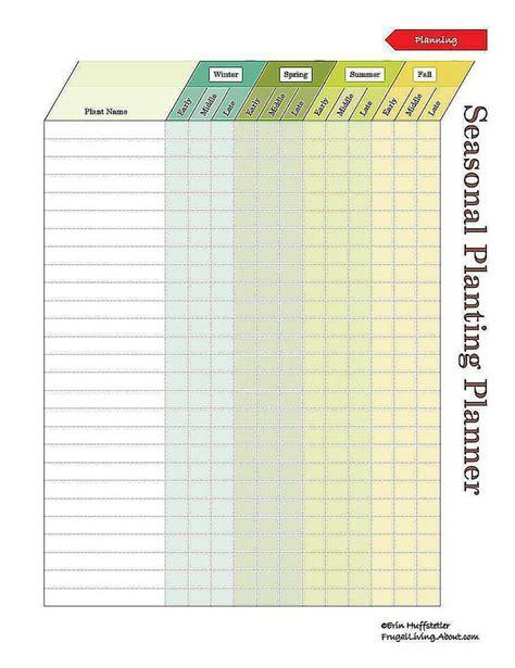 printable garden planner free printable garden notebook