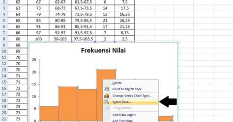 cara membuat histogram frekuensi di excel jauhar s blog cara menggabungkan grafik histogram dan