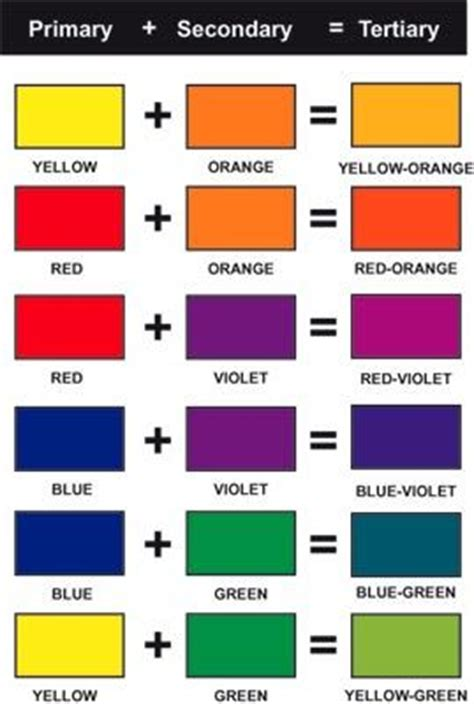 best 20 tertiary color ideas on color wheel lesson color wheel design and color