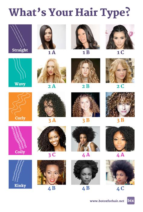 Hair Types Pictures by Do You Find Wavy Hair Attractive