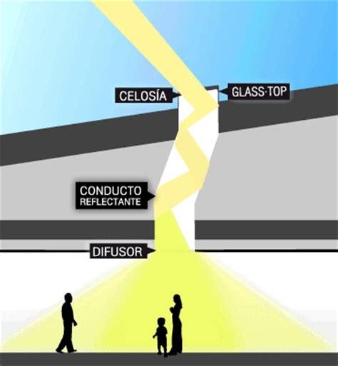 191 c 243 mo iluminar el living o sala de estar como iluminar un espacio con luz c 243 mo puedes