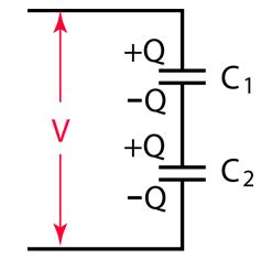 net charge on a capacitor capacitance