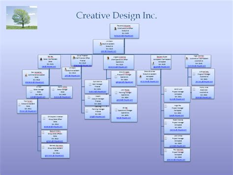 Powerpoint Template Category Page 1 Urlspark Com Organizational Chart In Powerpoint 2010