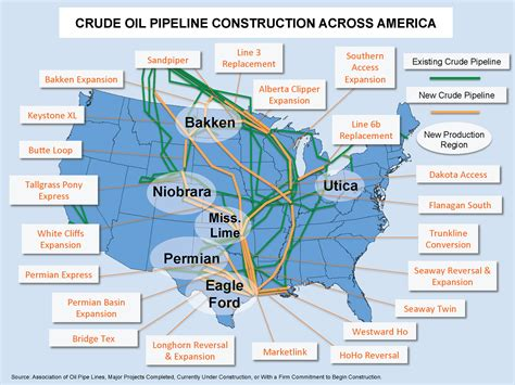map of pipelines in usa every region of america benefits aopl