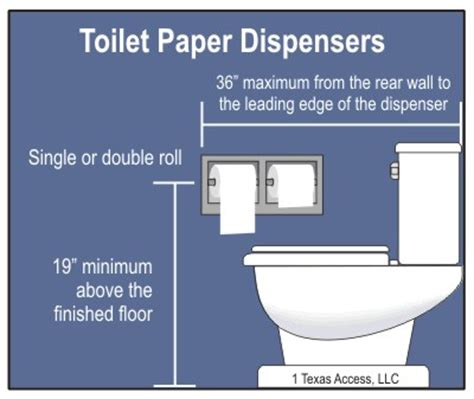 placement of toilet paper holders in bathrooms toilet paper dispenser height ada quotes